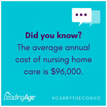 Graphic: Did you know? the average annual cost of nursing home care is $96,000.